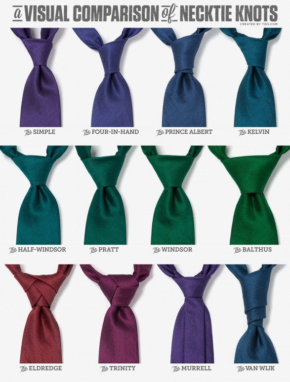 A Visual Comparison of Necktie Knots