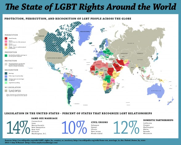 The State of LGBT Rights Around the World