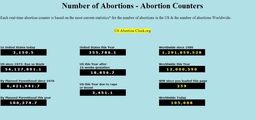 Abortusz-számláló: amikor minden másodperc a halált jelenti
