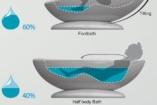Egyszerű ötlettel spórolhatunk rengeteg vizet otthon! - KÉP